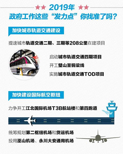 2019年政府工作发力点:加快兴发娱乐xf187手机版轨道交通建设