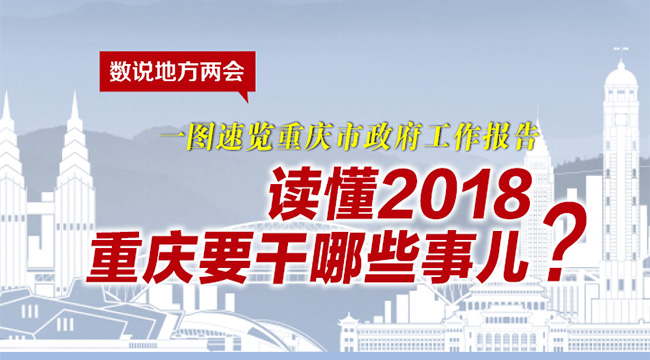 一图速览重庆市政府工作报告 2018重庆要干哪些事儿?