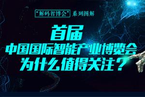 首届中国国际智能产业博览会为何值得关注