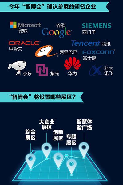 首屆中國國際智能産業博覽會為什麼值得關注