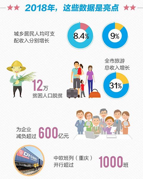 中歐班列(重慶)開行超過1000班
