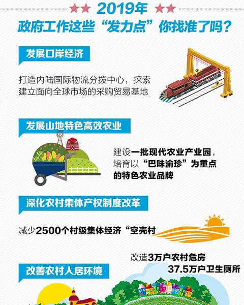 2019年政府工作發力點:發展口岸經濟