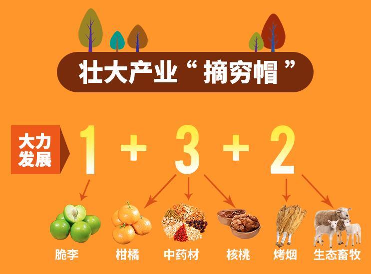 重慶巫山:摘帽奔小康 脫貧再出發